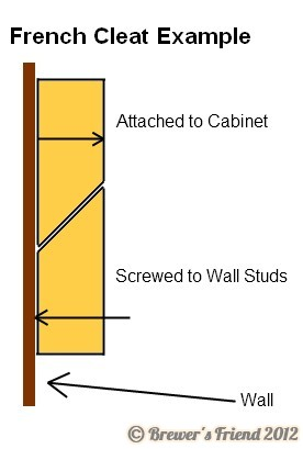 How do I hang repurposed kitchen cabinets in unfinished garage ...