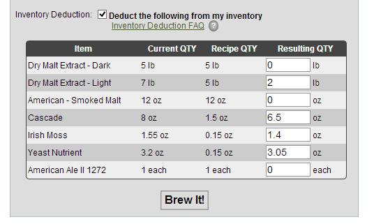 Brewing inventory deduction automatic